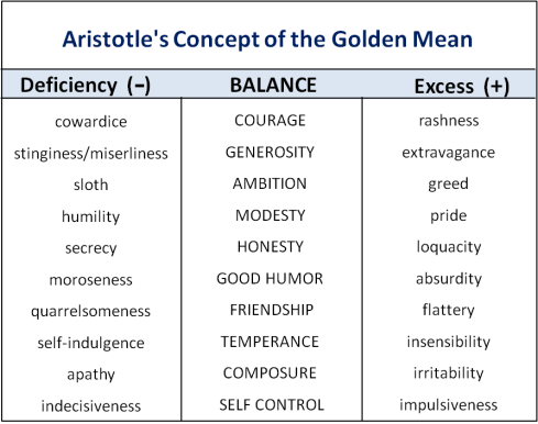 golden-mean